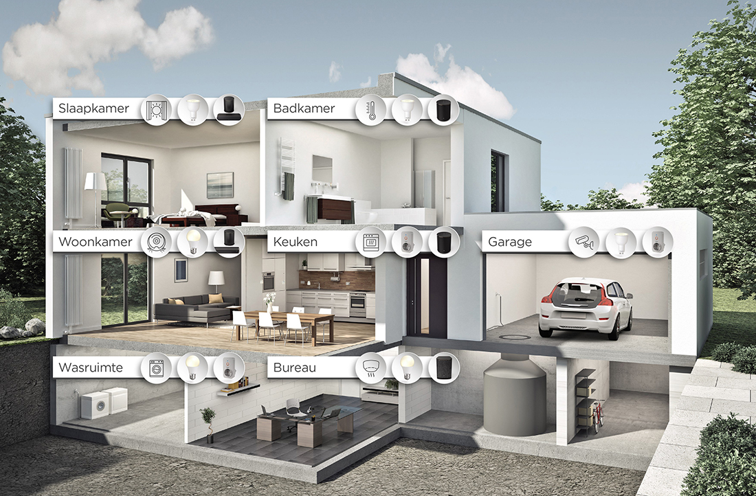 Hama Smart Home