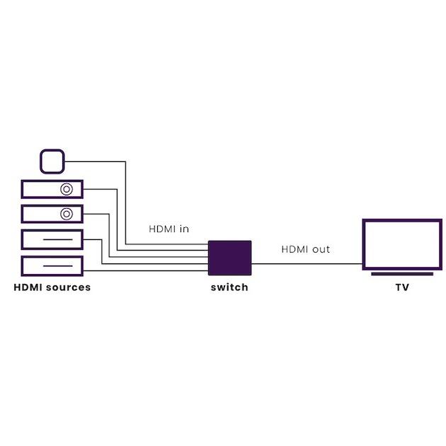Marmitek Connect 350 UHD