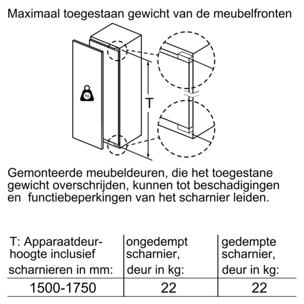 Bosch GIN81AC30