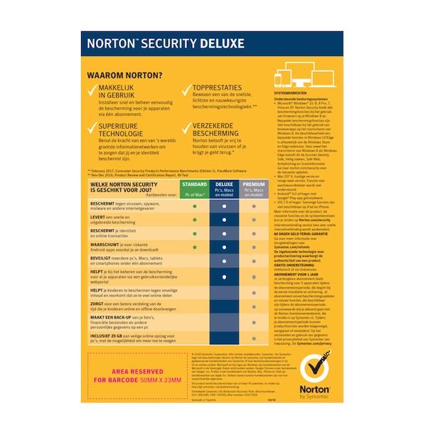 Symantec Norton Security Deluxe 2019 | 5 apparaten | 1 jaar | antivirus inbegrepen