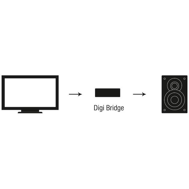 Oehlbach Digitaal-analoogconverter, coaxiale en optische ingang voor digitaal signaal