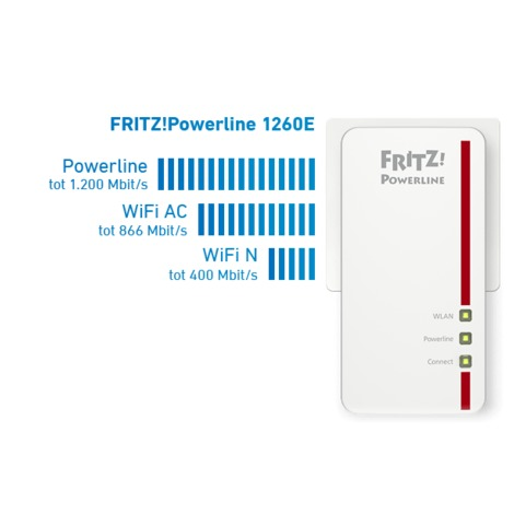 AVM FRITZ!Powerline 1260E Edition International (Single)