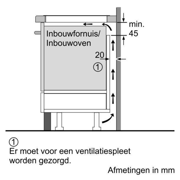 Bosch PUE631BB1E