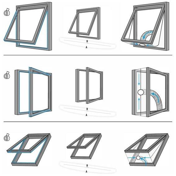 Duux DXMAWK01 Coolseal Window Kit wit