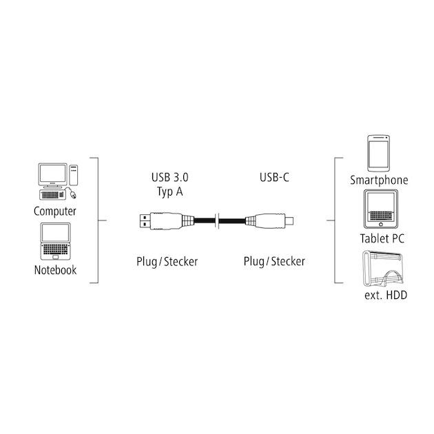 Hama USB-A naar USB-C-kabel IT 0.75 meter