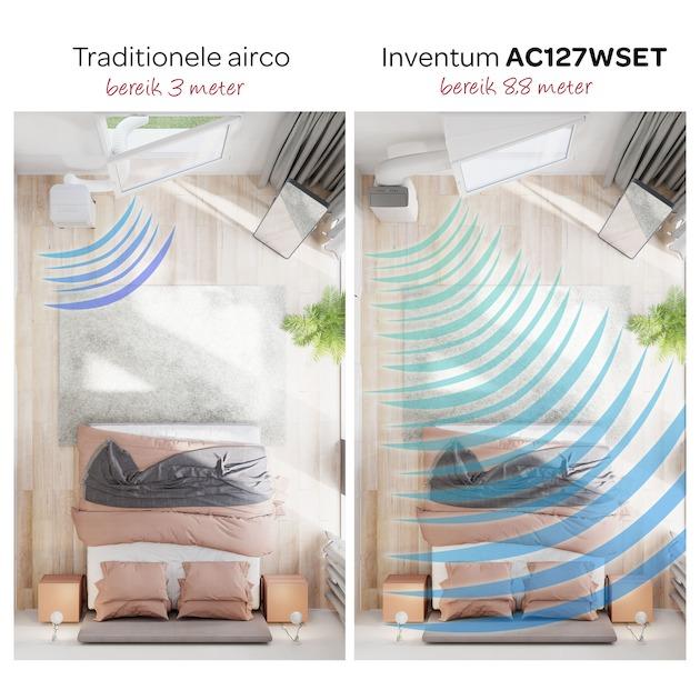 Inventum AC127WSET