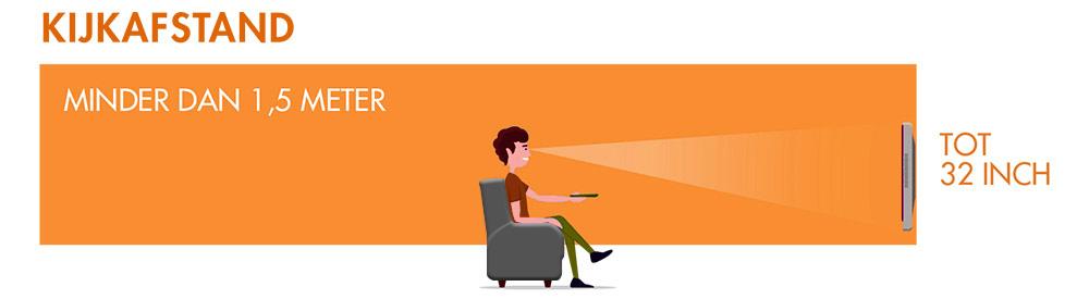 Advies over tv's? Expert helpt je verder