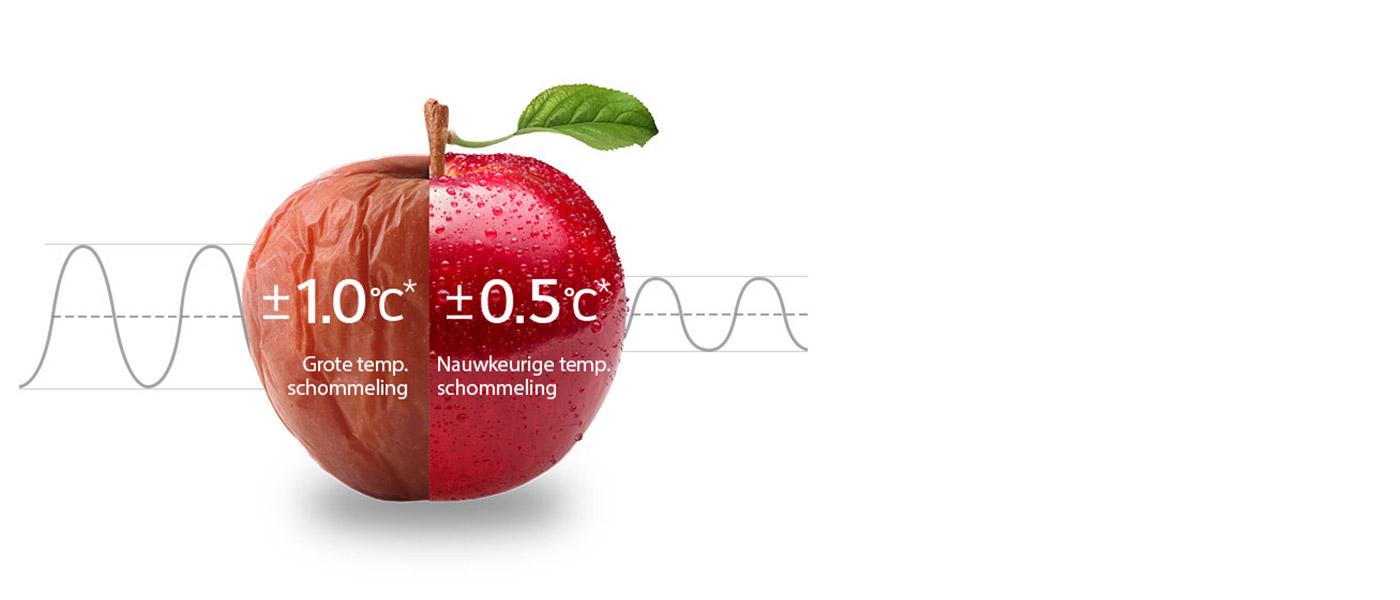 LG LinearCooling